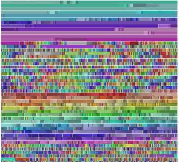 big data analysis resized 600