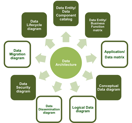 powerdata data management