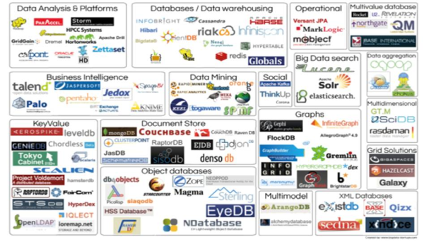 data management open source