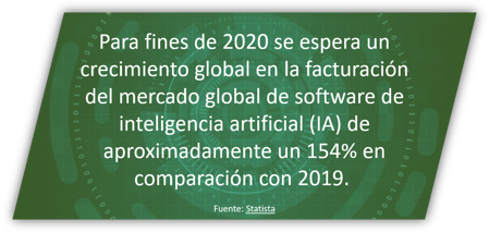 PowerData almacén de datos con Inteligencia Artificial