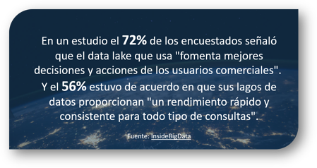 PowerData data lake inteligente