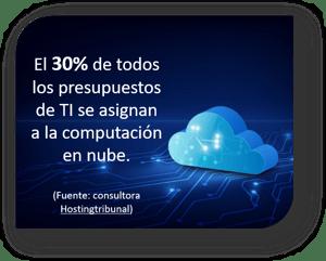 PowerData serverless el futuro de la nube