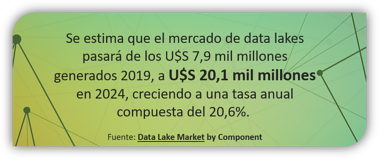 PowerData mercado de datos