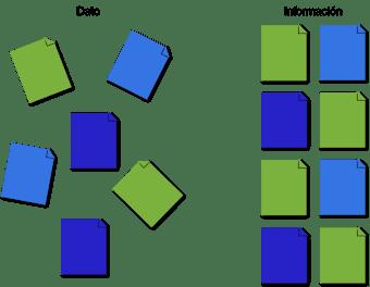 PowerData diferencia entre datos e información