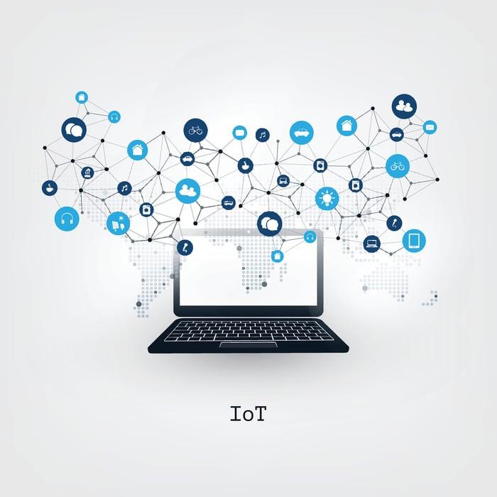 IoT en 2018.jpg