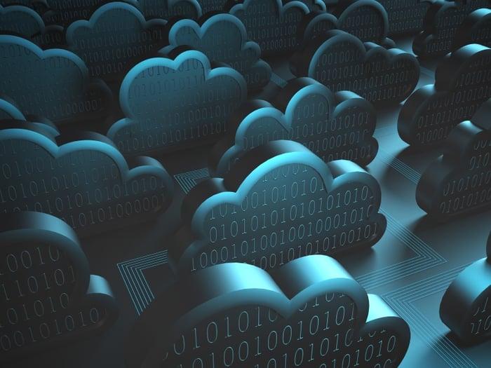 empresas que utilizan cloud computing