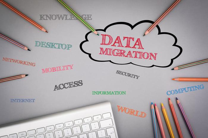 data migration.jpg