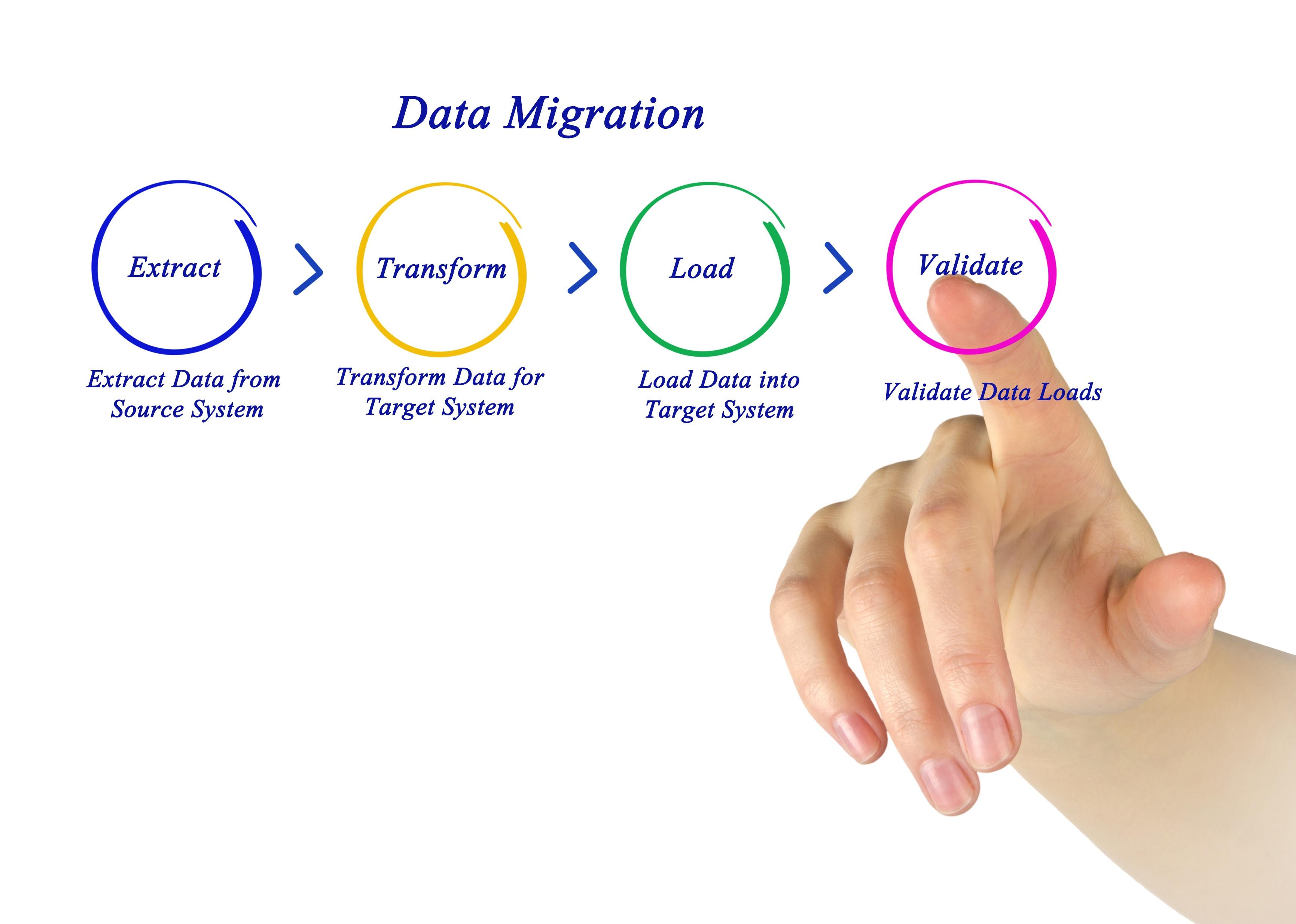 ¿Por qué Informatica ETL es la mejor opción para integración de datos?