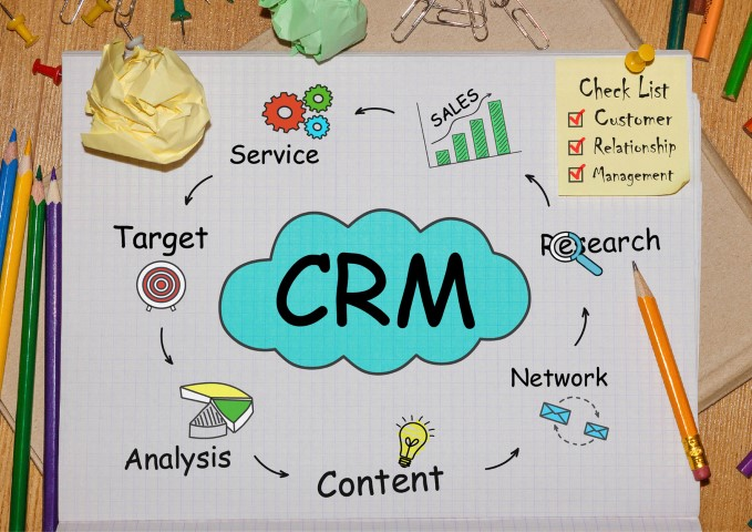 El Cloud CRM para optimizar tu estrategia de MDM
